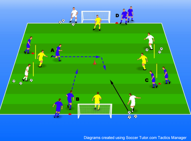 soccer shooting circuit