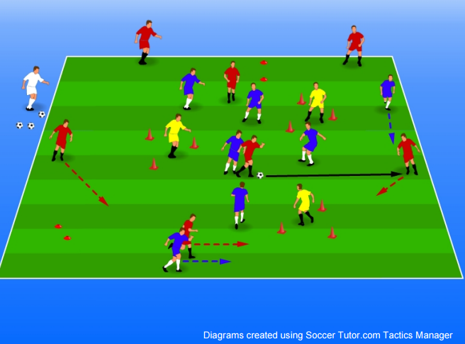 five+goal+game?format=1500w drills amplified soccer training