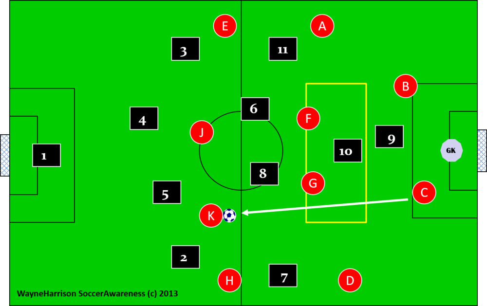 Defensive Positioning to Fix in Defensive Team Shape