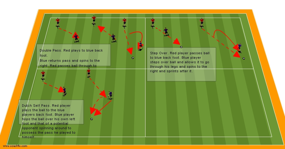 brazilian passing warm up