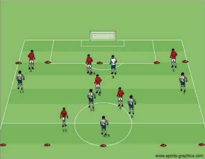 small sided activity