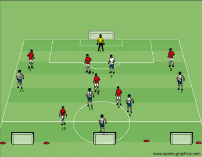 expanded small sided activity