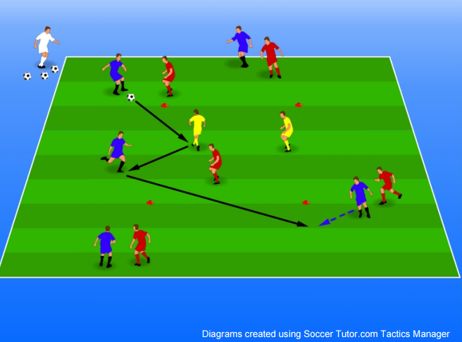 5 v 5 plus two group attacking