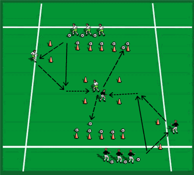 running with the ball drill