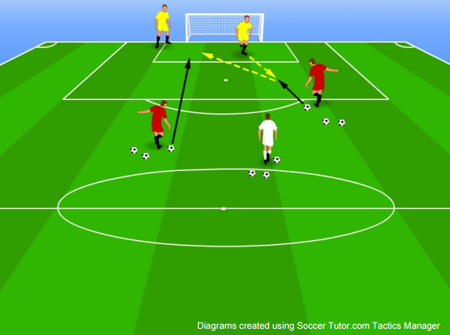 goalkeeper recovery drill