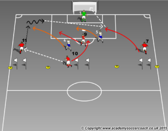 technical dribbling and shooting
