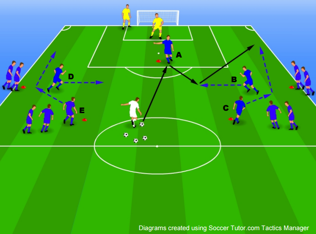 patterns of play flank attack drill