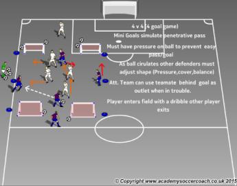 4 v 4 4 goal game