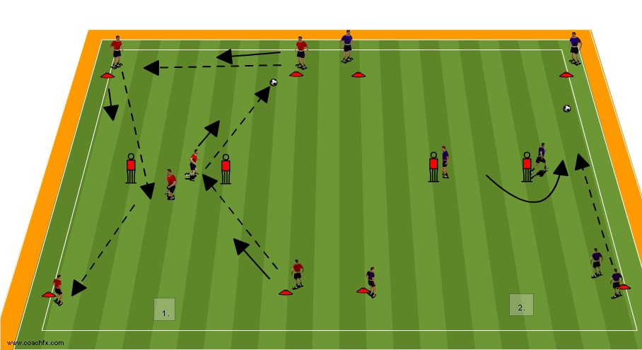 movement behind scoring exercise