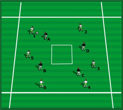 6 v 4 possession game