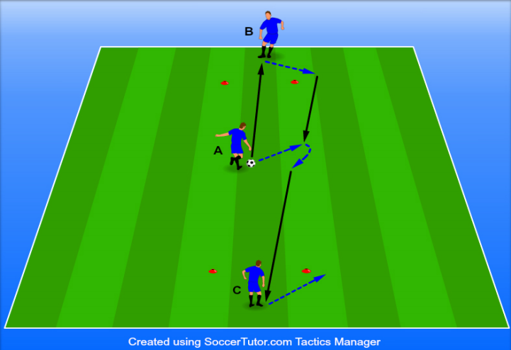 passing and receiving first touch drill