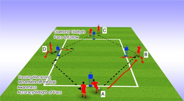 diamond passing drill soccer