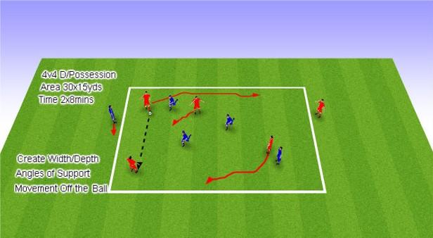 Soccer Training Pdf