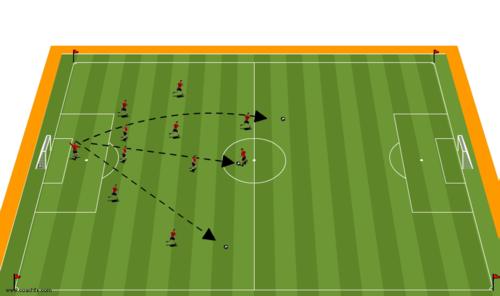 Soccer Drills Amplified Soccer Training