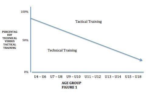 footskills graph.jpeg