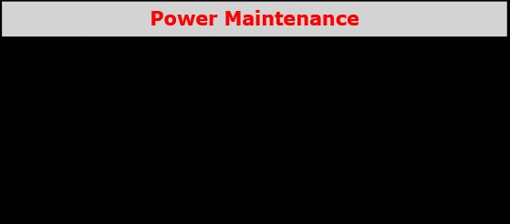 power maintenance.png