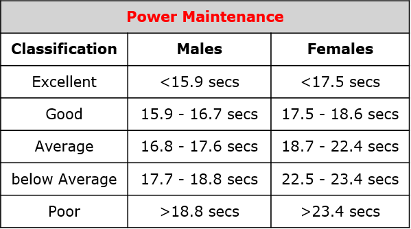 power maintenance.png