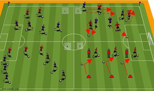 Soccer Drills — Amplified Soccer Training