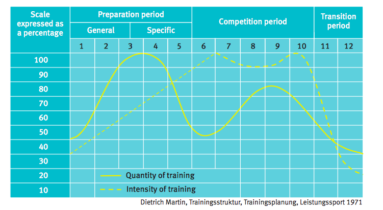 Manage Training Load.png