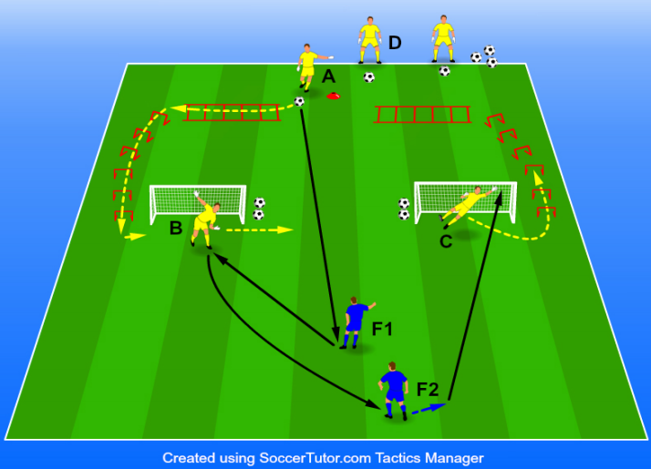 Goalkeeper Circuit.png