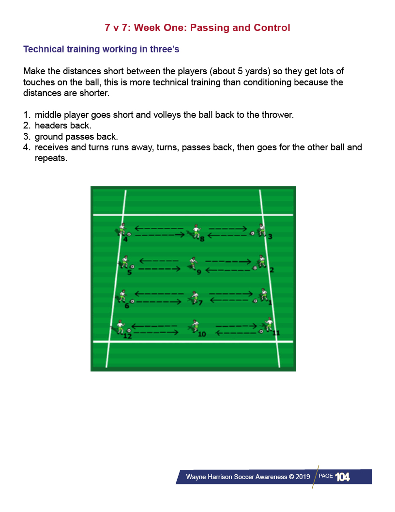 Game Size Training Curriculum (7v7 week one).jpg