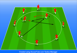 Soccer Drills — Amplified Soccer Training