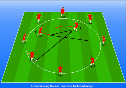 Passing and Receiving Training Session — Amplified Soccer Training