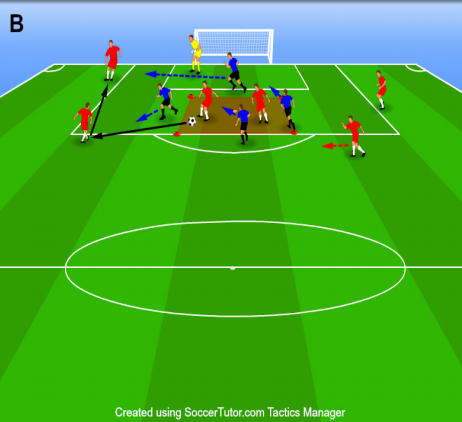 Amplified Soccer Training