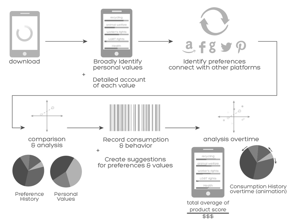 process-08.jpg