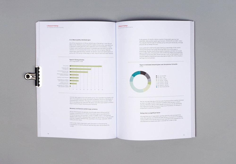 Blyss-UBS-editorial-06.jpg