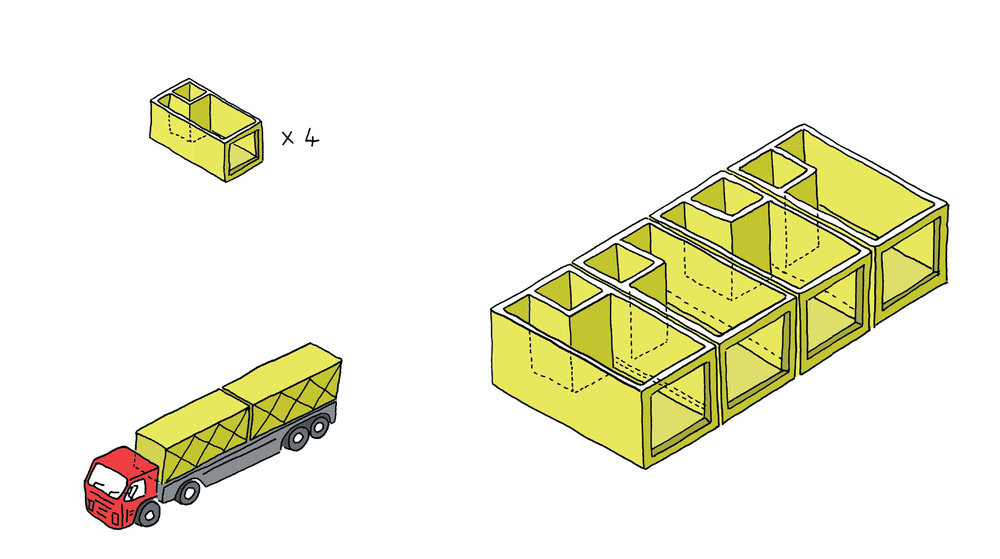 Fig 2. Volumetric Construction