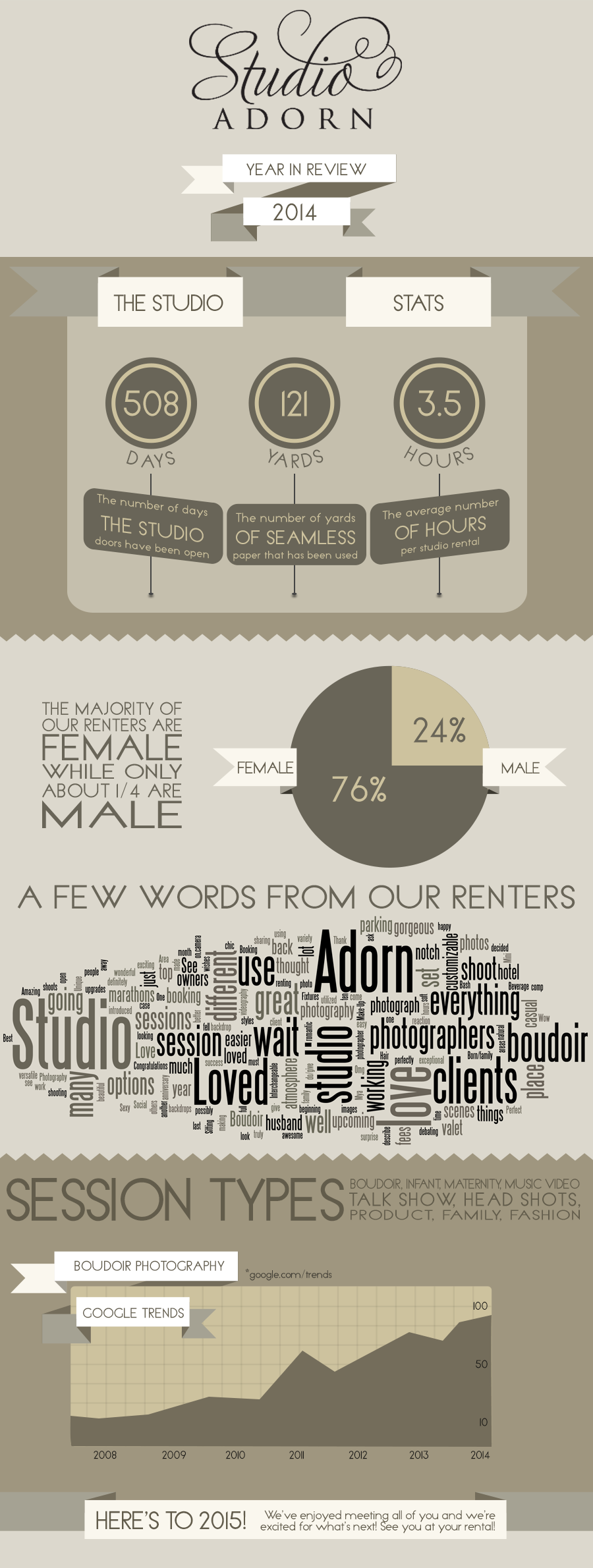 Studio-Adorn-Infographic-2014.png