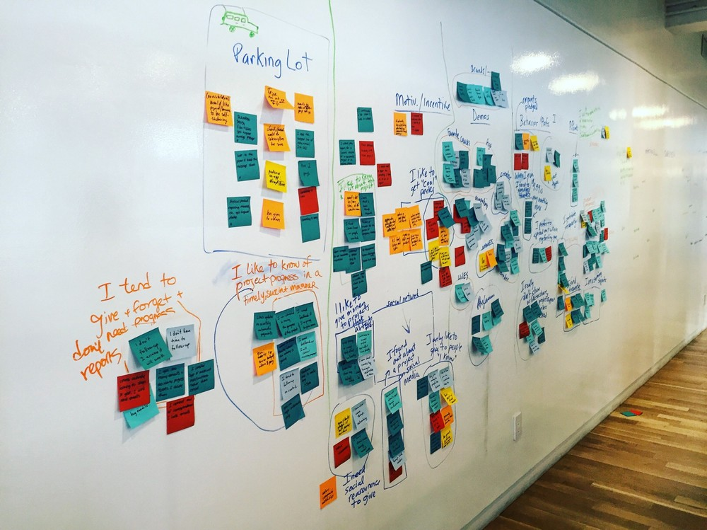 The entire process lead to this affinity map. From this exercise, key insights were discovered.