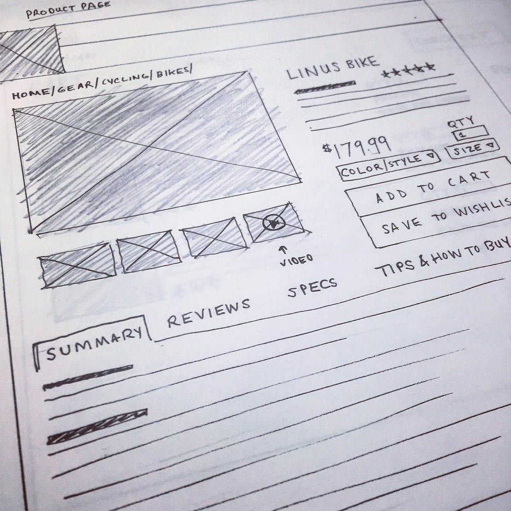 A closeup of a medium-fidelity sketch of a product page.