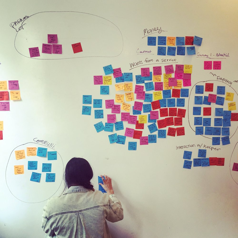 During affinity mapping, we found trends in the individual insights.