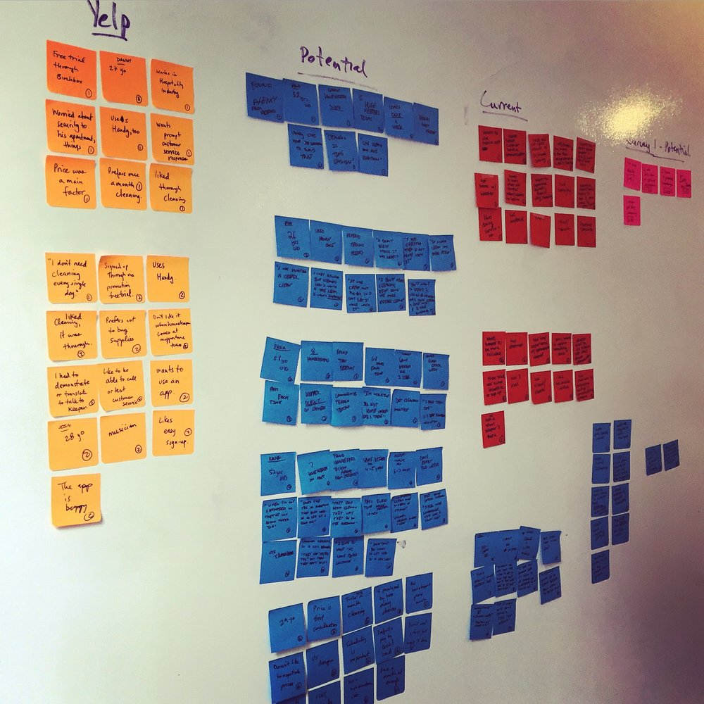 All of our insights from interviews and surveys are organized on the wall in separate groupings before we divide them into trends.