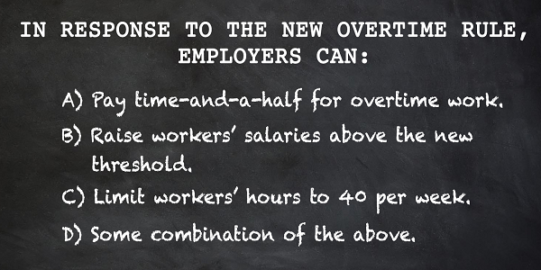 Image from: https://www.dol.gov/featured/overtime