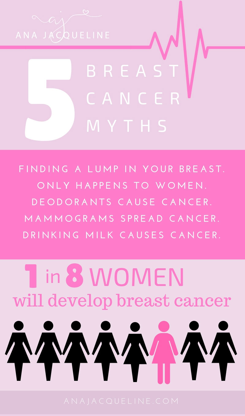 Breast Cancer Myths | 5 Breast Cancer Myths | Breast Cancer Awareness | Breast Cancer Awareness Month | Breast Cancer | Women's Health | Things All Women Should Know | Self Love | www.AnaJacqueline.com