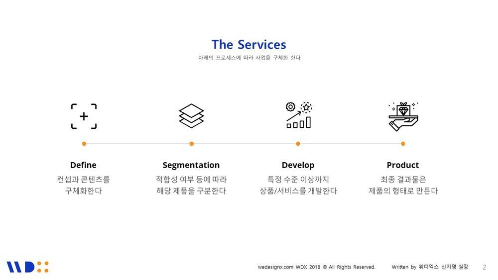 WDX-entrepreneur-bySJY-02.JPG