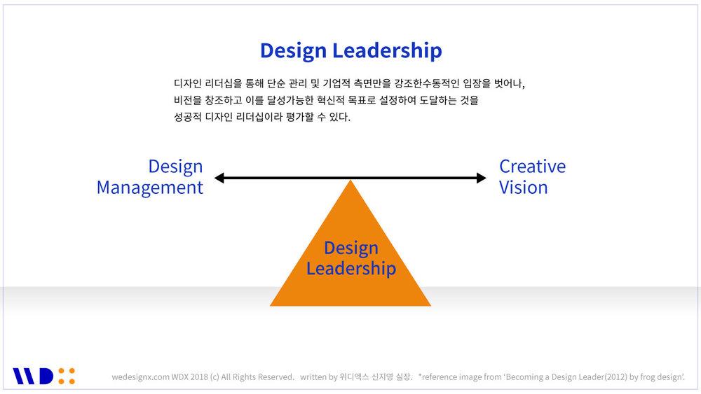 디자인 리더십을 통해, 보다 적극적으로 차별화 역량인 크리에이티브 비전을 추구하여 혁신적 목표를 달성할 수 있다.