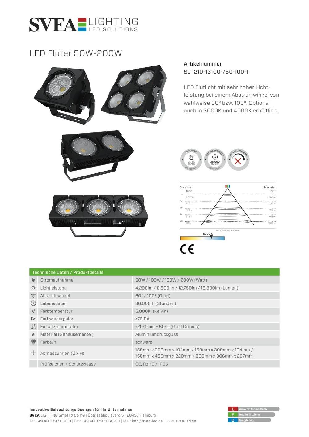 LED Fluter 50W-200W.jpg