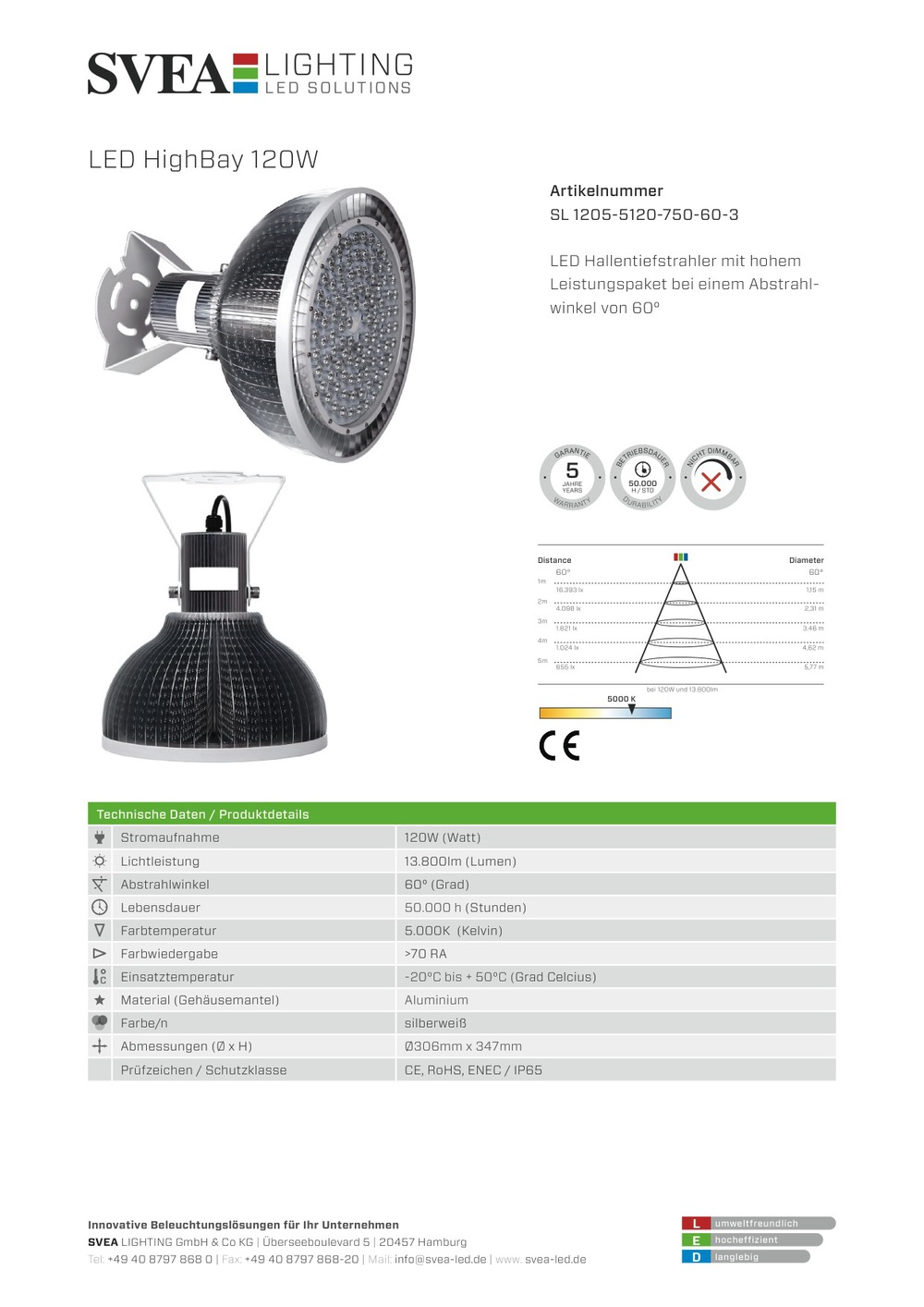 LED HighBay 120W.jpg