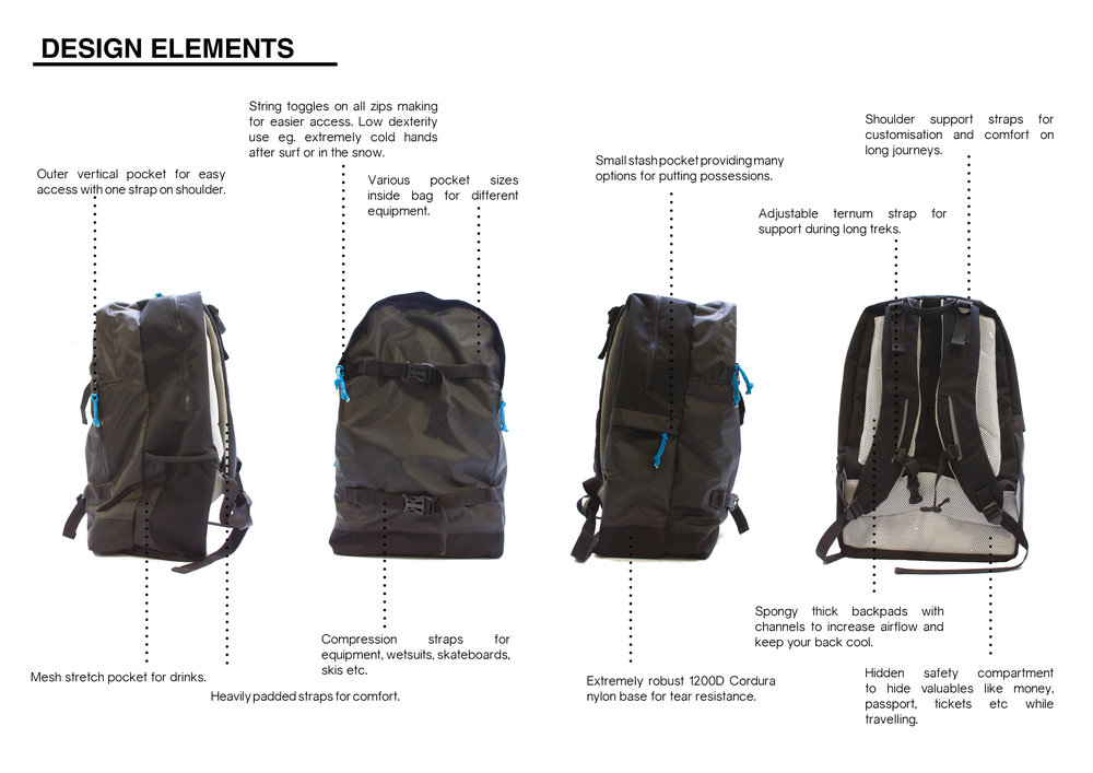 Backpack Design Report.jpg