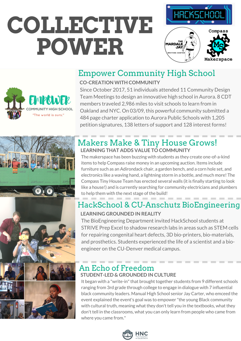 HNC Centers & School Newsletter 3.png