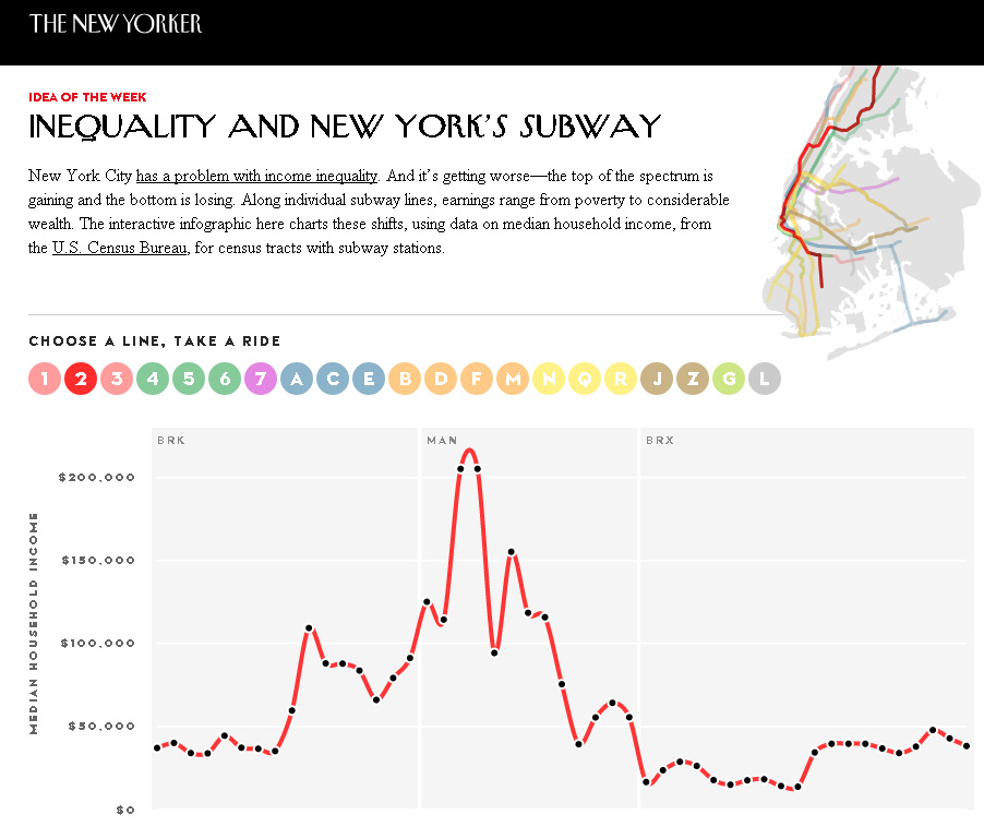 New Yorker - Inequality and New York's Subways