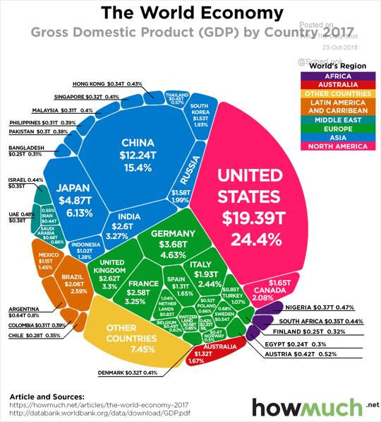 WorldEconomy.png