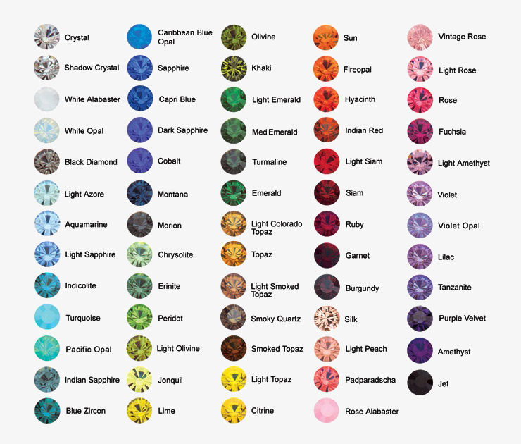 Gemstones types