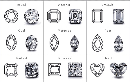 Gemstone-shapes.jpg