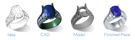the process Olivero Designs Custom Jewelry Design 3D Printing