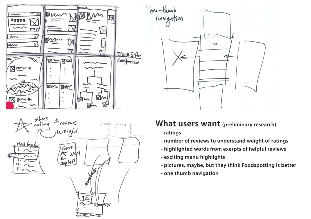 Some results of user research for most important information and mental models for comparison visualizations